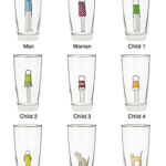 Personalized Family Glassware from UncommonGoods